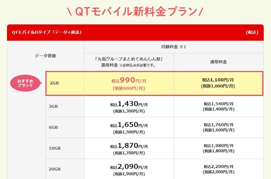 QTモバイル料金1